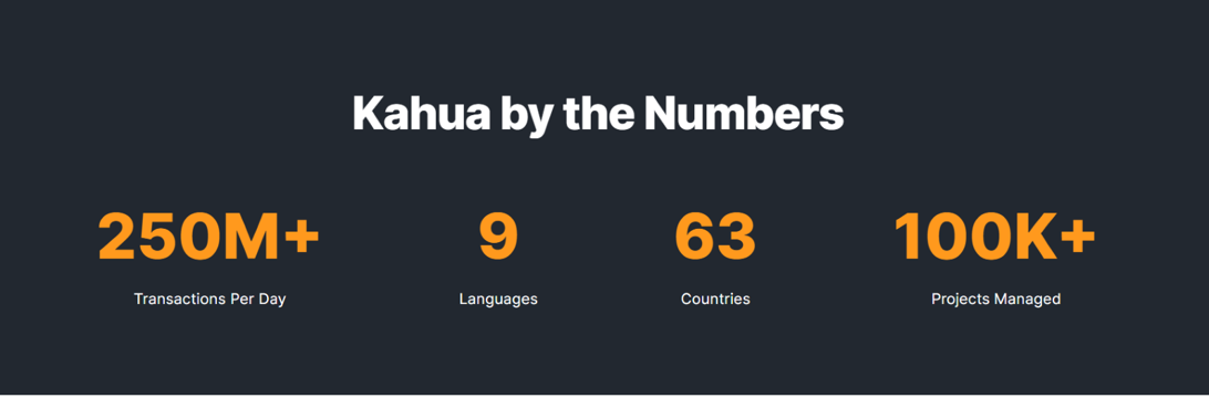 Kahua by the numbers